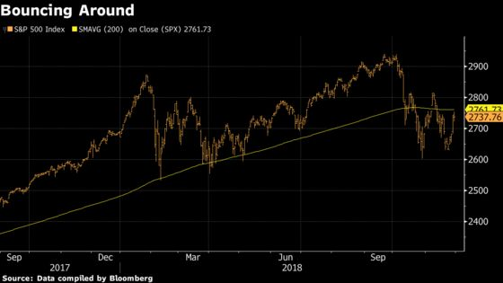 Equities Strategist on Target for 2018 Sees 'Final Push Higher' to End Year