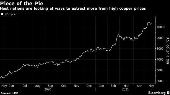 Billionaire Miner Ready to Bet on Argentina as Chile Risk Grows