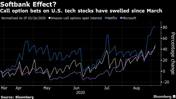 SoftBank Reconsiders Trading Strategy That Hurt Shares