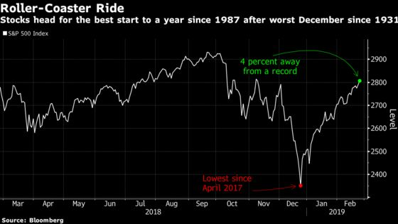 Best Start for Stocks Since 1987 Sets Up Market for a Yearly Win