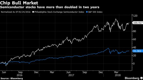 Chip Stocks Saved From IPhone Fate by Data Center Building Boom