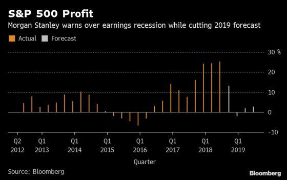 Morgan Stanley's Wilson Sees S&P 500 Earnings Growth Flatlining
