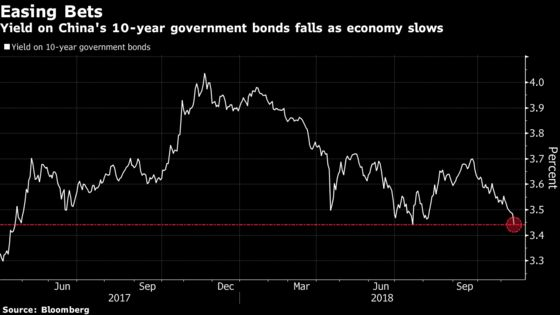 China Sovereign Yield Falls to 19-Month Low as Easing Bets Grow