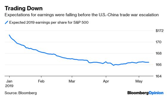 Corporate Bottom Lines Can't Escape Trade War Pain
