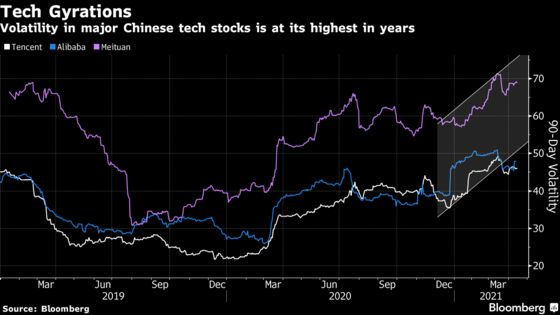 Tencent Joins China Tech Firms in Pledging Antitrust Compliance