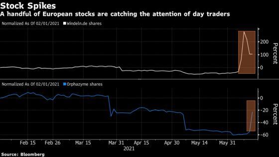 Reddit's Stock Gamblers Are Landing on a Few European Bets
