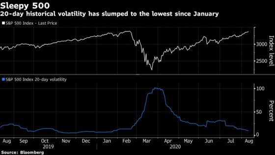 Quants With $275 Billion Are Buying Sleepiest Stocks Since Crash