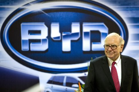 Buffett-Backed BYD Plans Most Bonds as Costs Surge