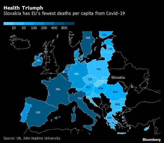 Europe's Top Virus Repellers Can't Dodge Pandemic's Economic Hit