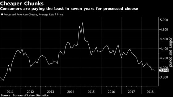 Millennials Kill Again. The Latest Victim? American Cheese