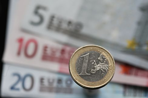Euro Strengthens Versus Dollar Before Italian, German Debt Sales