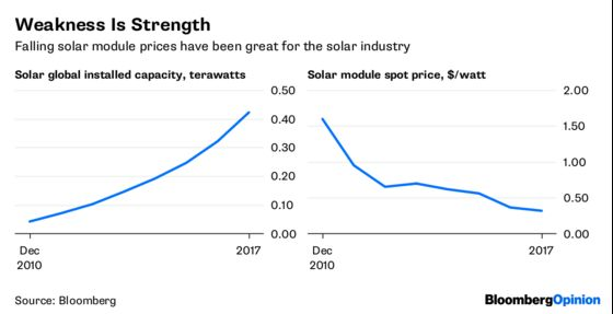 Chinese Burn Will Only Makethe Solar Industry Stronger