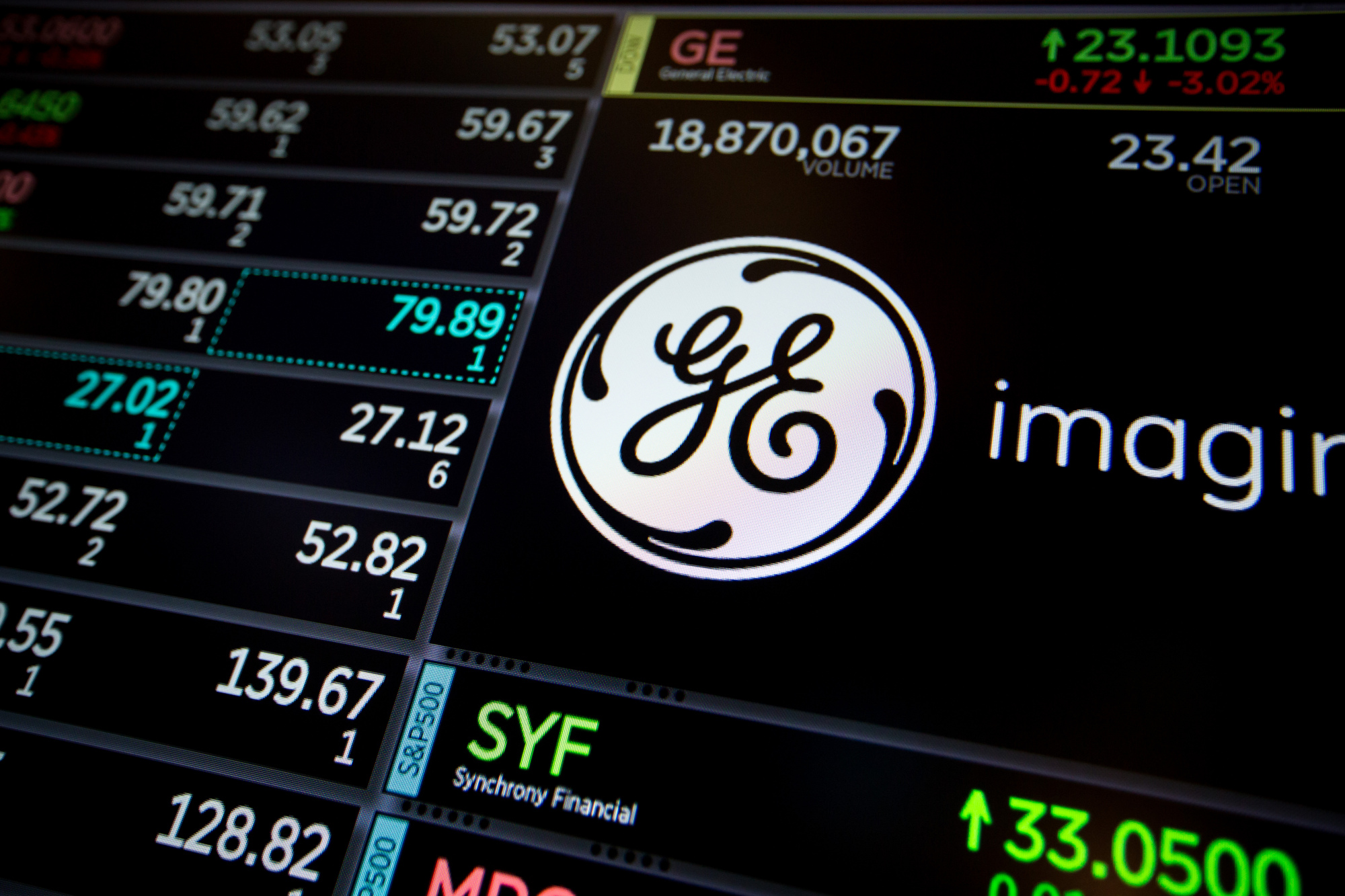 Genew York Stock Quote General Electric Co Bloomberg Markets