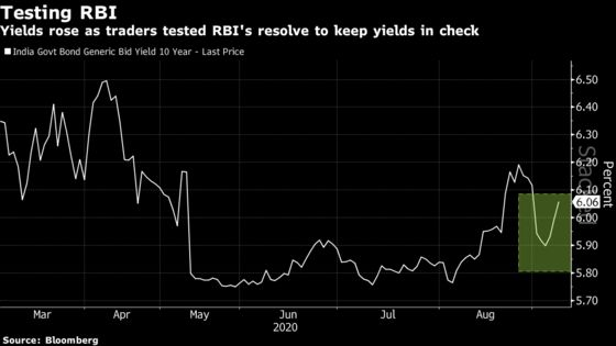India Bond Traders Are on Edge Amid Conflicting RBI Signals