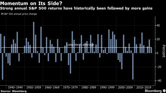 Technology Shares Surge as U.S. Stocks Pad Records: Markets Wrap