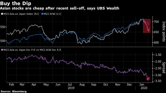 China's Stock Sell-Off Is a Buying Opportunity, UBS Wealth Says