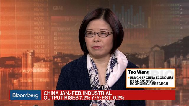 China Jan-Feb industrial output rises 7.2%, beats expectations, investment quickens