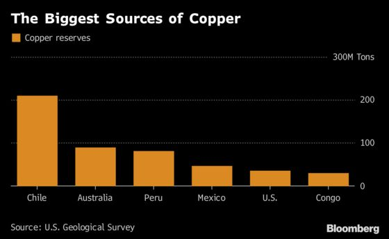 China Inc. Takes Another Bite of Congo's Copper Mining Riches