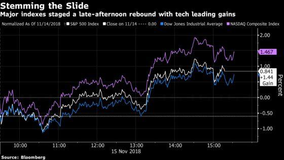 U.S. Stocks Halt Five-Day Skid; Brexit Roils Pound: Markets Wrap