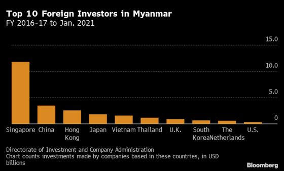 Myanmar Junta Expects Asian Nations to Keep Investing After Coup
