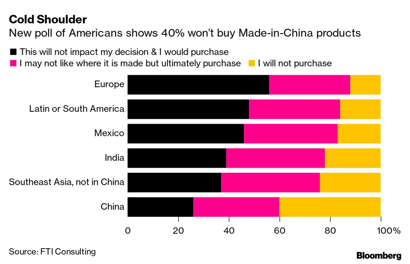 -1x-1 Americans Are Giving Made-in-China the Cold Shoulder [your]NEWS