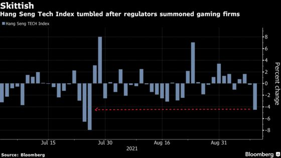 Traders Rush to Dump China Tech Stocks as Gaming Targeted Again