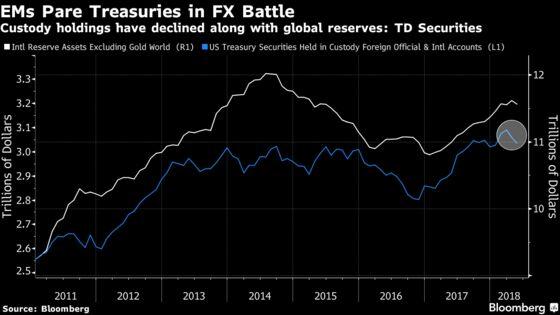 Emerging-Market Rout Has Traders Caught In a Grim Feedback Loop