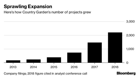 Chinese Developer Halts Projects After Deaths at Building Sites