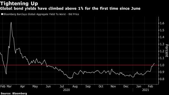 Powell Goes Easy on Surging Yields While Central Bank Peers Fret
