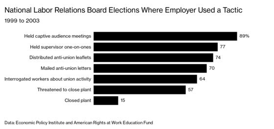 For Amazon Workers, Winning Union Vote Would Be Just a First Step