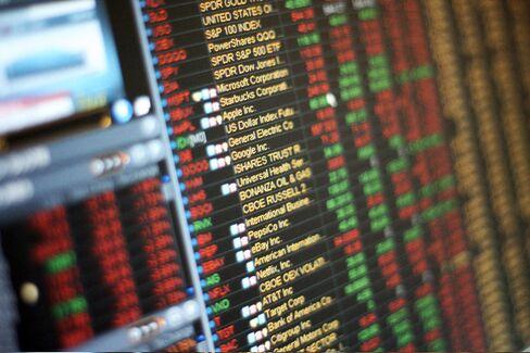 Thinkorswim options trading software