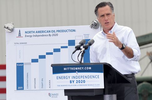 Energy Donors Fete Romney Days Before His Drill Plan Released