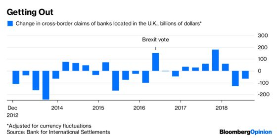 Now Banks LookLike They'reWorried About Brexit