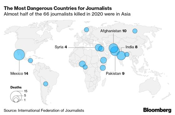 Investors Are Ignoring a Dangerous Crackdown on Press Freedom