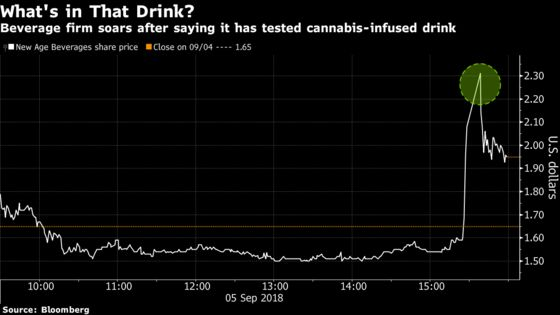 Now When You Mention Pot at a Conference Your Stock Surges