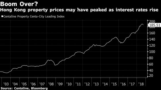 Hong Kong Banks Slash Property Valuations as Home Market Teeters