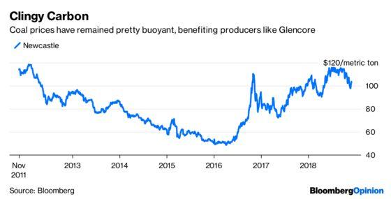 Glencore Makes a $36 Billion Bet on Dirty Coal