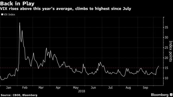 JPMorgan Asset Says It's Time to Buy Bonds as Growth Risks Mount