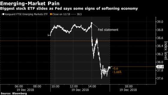 Markets Revolt as Steadfast Powell Downplays Recent Sell-Off
