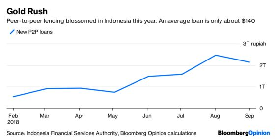 For 51%, It's Worth Living Dangerously in Indonesia