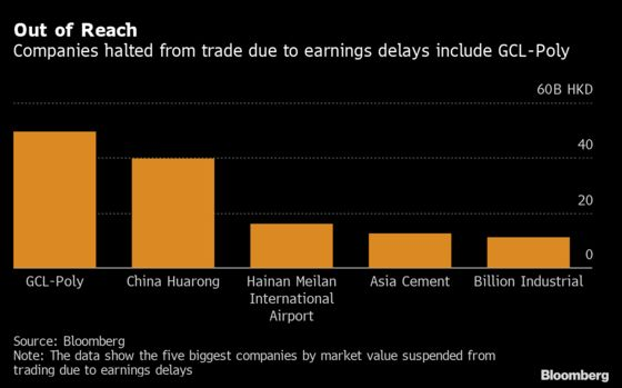 28 Days Later: Dozens of Hong Kong Firm Results Are Still AWOL