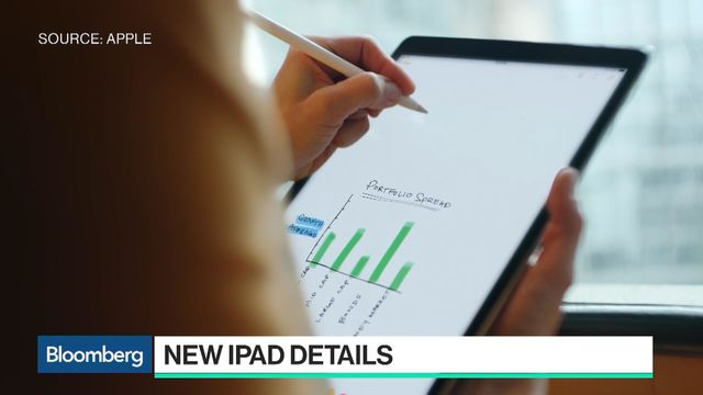 Apple Is Working on 2018 iPad Redesign With Facial Recognition