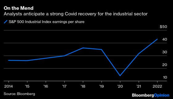 This Industrial Giant Expects Inflation to Be Sticky