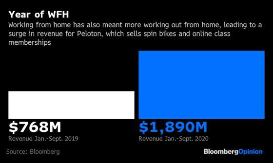 Peloton Buying Precor Makes for a Smoother Ride
