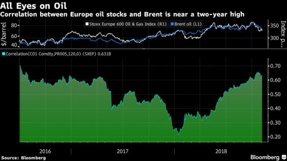 Autos to Zinc: The European Stock Investor's Guide to Midterms