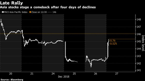 Traders See End to 'Feverish Fear-Mongering'After Stocks Surge