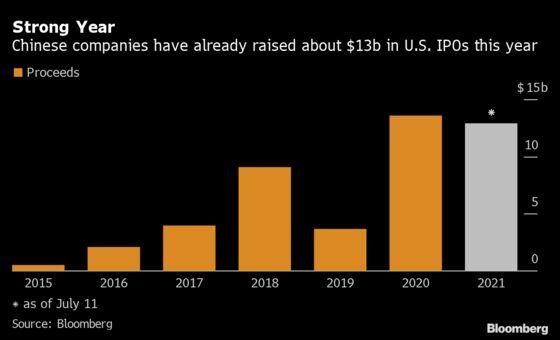 China's U.S. IPO Queue to Shrink Amid Regulatory Crackdown