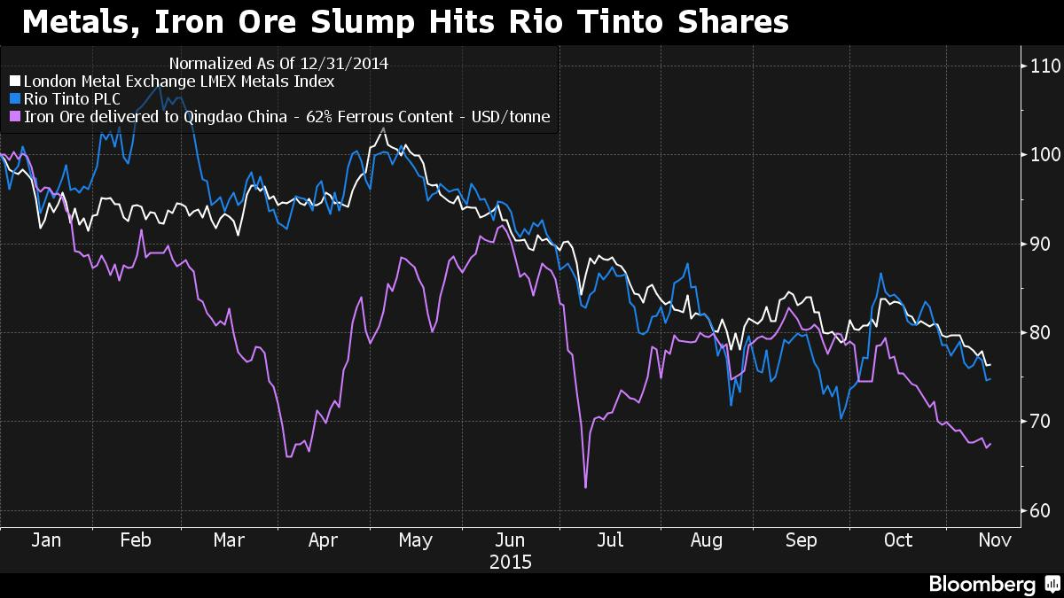 rio tinto iron ore strategy to When the rio tinto mining company decided to increase its output of iron ore by 25% in its marandoo location, it had to deal with an unexpected problem: an excess of water in the deep reaches of the mine.