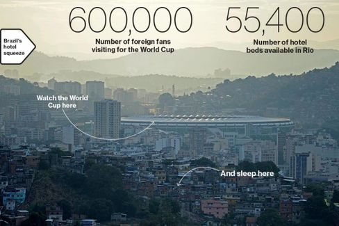 Some World Cup Fans Will Really Be Slumming