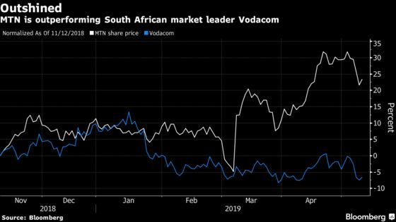 Vodacom Turns to Safaricom for Higher Operating Profit